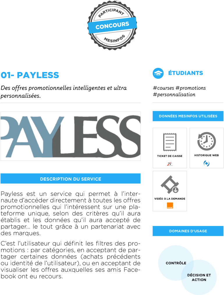 Fiche service concept Payless