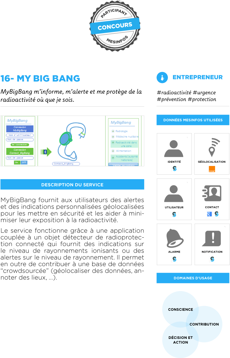 Fiche service concept My Big Bang